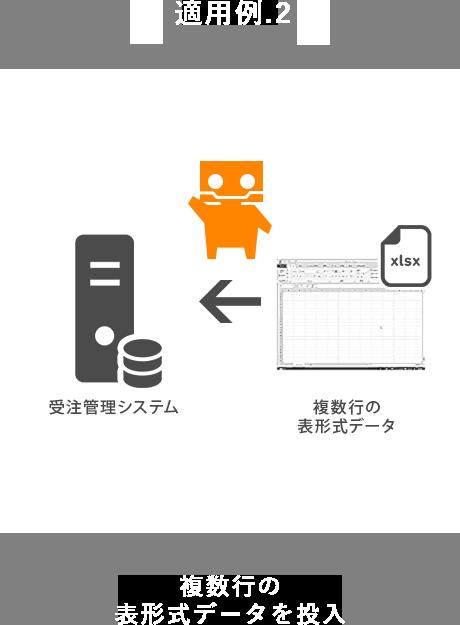 複数行の表形式データを投入