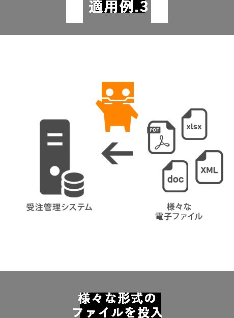 様々な形式のファイルを投入