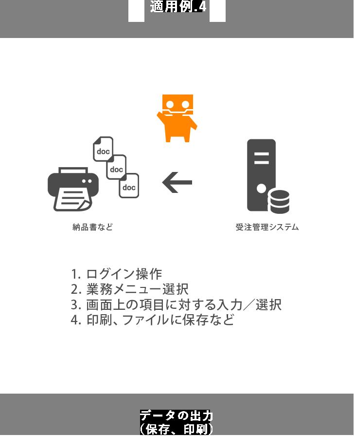 データの出力(保存、印刷)